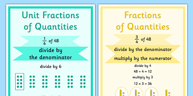 Fractions of Quantities Display Posters