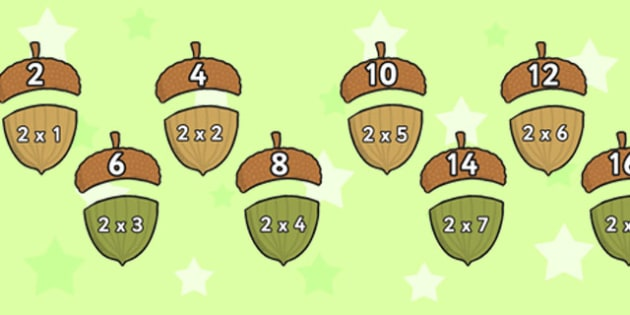 Multiplication 2x, 5x, 10x Multiples Acorn Matching Activity