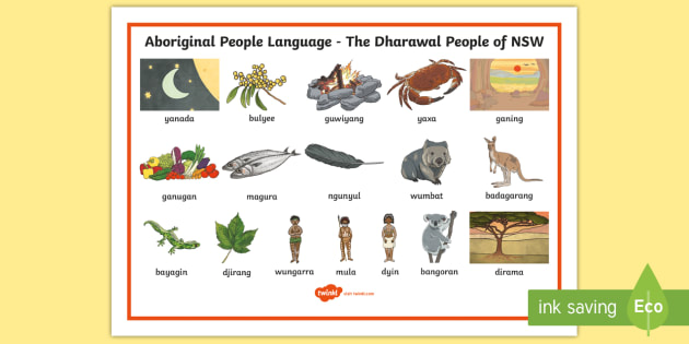 Aboriginal Authentic Vocabulary Word Mat - word, mat, australia