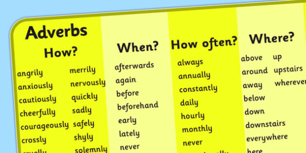 Adverb Word Mat For Visually Impaired - adverb, mat, visually, impaired, adverb mat, adverb words, visually impaired, key words, mat for visually impaired