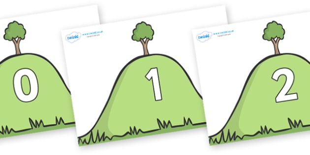 Numbers 0-100 on Hills - 0-100, foundation stage numeracy, Number recognition, Number flashcards, counting, number frieze, Display numbers, number posters