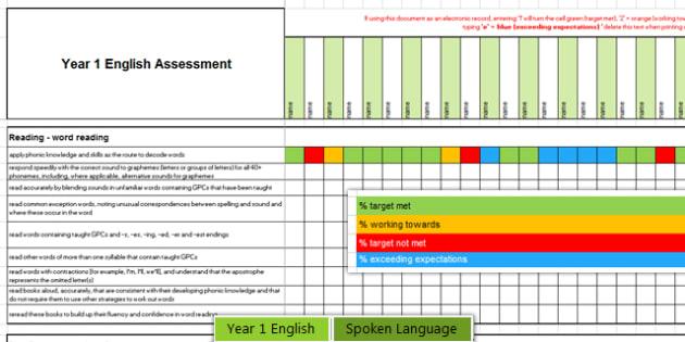 Year 1 English Assessment Spreadsheet - year 1, assessment, english, spreadsheet