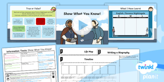 PlanIt Y2 Significant Individuals: Florence Nightingale Lesson Pack Information Texts (4)