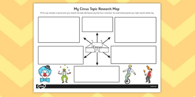 Circus Topic Research Map - research map, research, circus, topic
