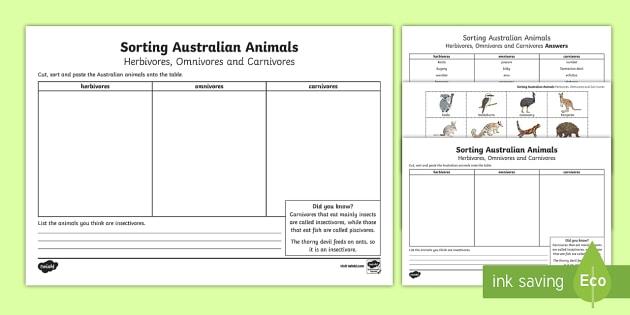 Herbivores, Omnivores and Carnivores Sorting Activity Sheets