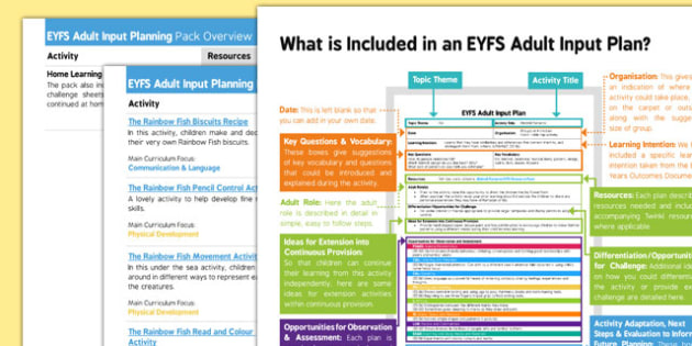 EYFS Adult Input Planning and Resource Pack Overview to Support Teaching on The Rainbow Fish