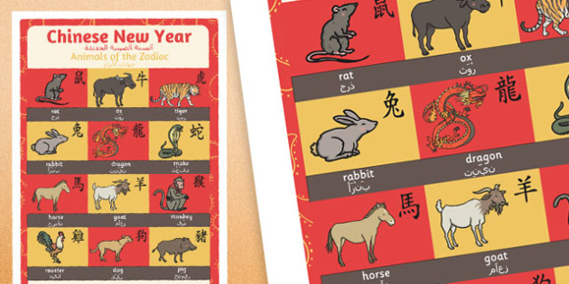 Chinese New Year Animals of the Zodiac Display Poster Arabic Translation - arabic, chinese new year, animals, zodiac, display poster