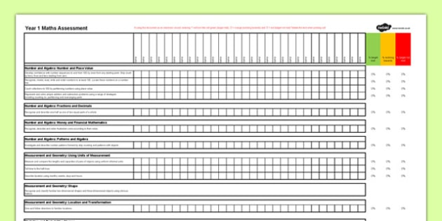 Australian Curriculum Year 1 Maths Assessment Spreadsheet - australia