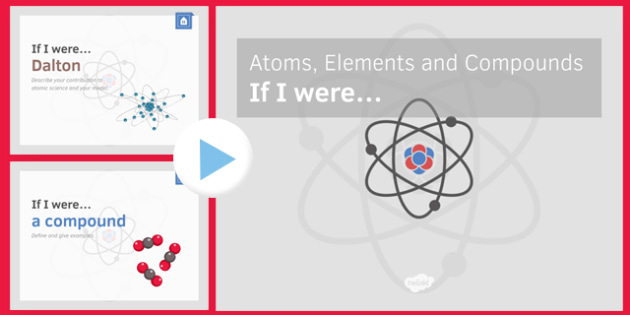 KS3 Atoms, Elements and Compounds If I were.... PowerPoint