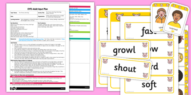 The Three Little Pigs Mind Map Starter Activity EYFS Adult Input Plan and Resource Pack - EYFS, Early Years planning, adult led, fairytales, traditional stories