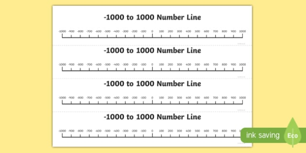 Numbers  -1000 to 1000 in 100s Number Line