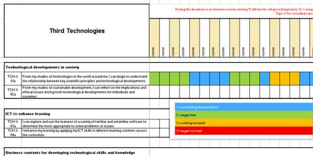 Technologies CfE Third Level Assessment Spreadsheet-Scottish