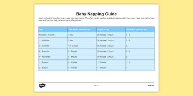 Baby Napping Guide - Baby, newborn, sleep, naps, napping, guide