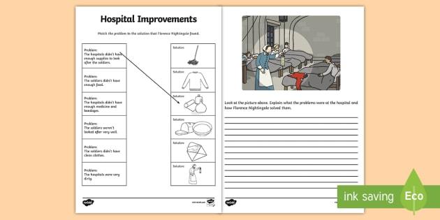 Florence Nightingale Hospital Improvements Activity Sheet - sheet, worksheet