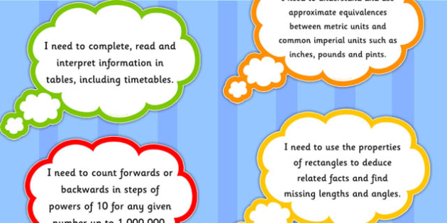 2014 Curriculum Year 5 Maths Assessment I Need To Thought Bubbles
