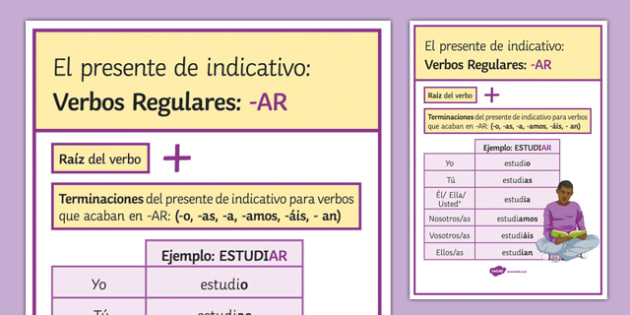 Present Tense of AR verbs Display Poster