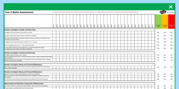Australian Curriculum Year 4 Maths Assessment Spreadsheet - australia