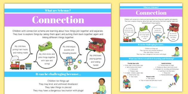 Connection Schema Information Poster - schemas, information, poster, display