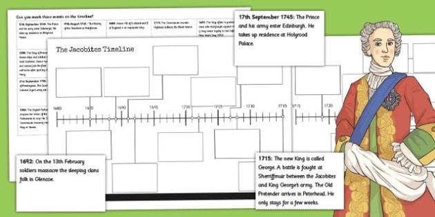 The Jacobites Timeline Events Ordering Worksheet - jacobites