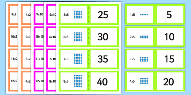 T N 4676 Array Multiplication Cards 2 5 And 10 Times Tables on Letter N Craft Night