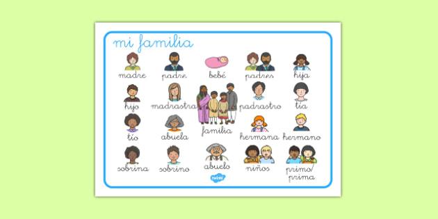 Tapiz de vocabulario de mí familia - padre, madre, hermano, abuelo, parientes, árbol de familia
