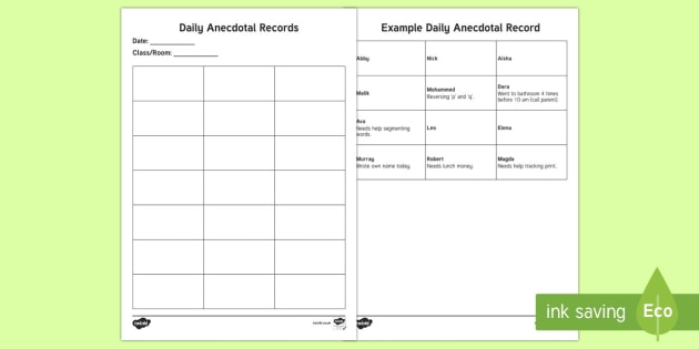 anecdotal records for pre school Unless you have a background in early childhood education, chances are you have little idea what a preschool anecdotal record is while most moms can sort of figure out the general concept.