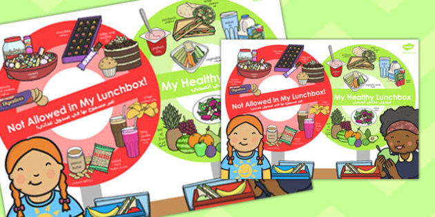 Healthy and Unhealthy Lunchbox Food Poster Arabic Translation