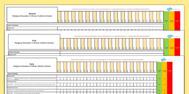 Scottish Curriculum for Excellence Early, First, Second RERC Assessment Spreadsheets - CfE, planning, tracking, religion, catholic, christianity, other world religion, religious beliefs