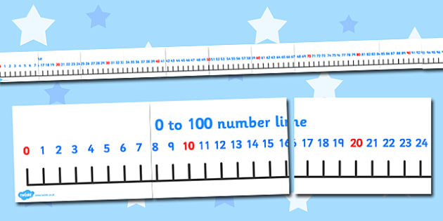 Giant 0-100 Number line (10s) - Numberline banner, giant numberline, numberline display, display, poster, Counting, Numberline, math, Number line, Counting on, Counting back