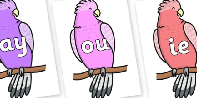Phase 5 Phonemes on Galah - Phonemes, phoneme, Phase 5, Phase five, Foundation, Literacy, Letters and Sounds, DfES, display