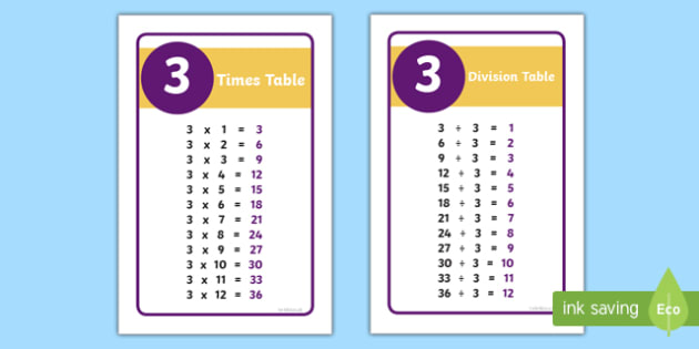 IKEA Tolsby 3 Times and Division Table Prompt Frame - ikea tolsby frame, ikea tolsby, frame, times tables, times table, division tables, division table, prompt frame, prompt