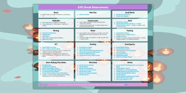 EYFS Diwali Enhancement Ideas - eyfs, diwali, enhancement, ideas, planning