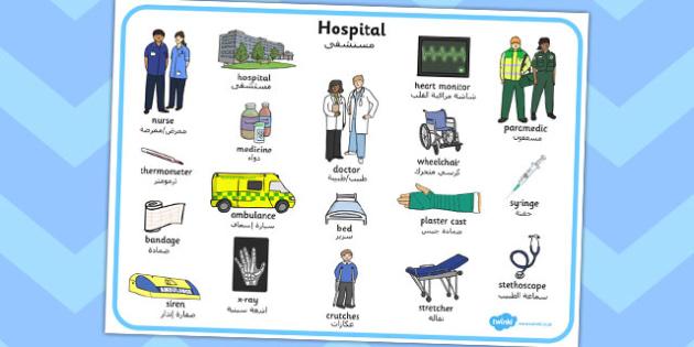 Hospital Word Mat Arabic Translation - arabic, hospital, word mat, word, mat