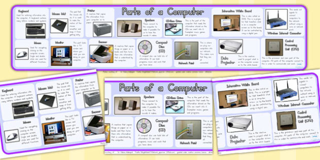 Parts of a Computer Display Banner - banners, displays, computers
