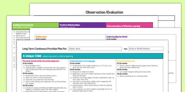EYFS Water Area Editable Continuous Provision Plan 16-26 to 40-60 Months