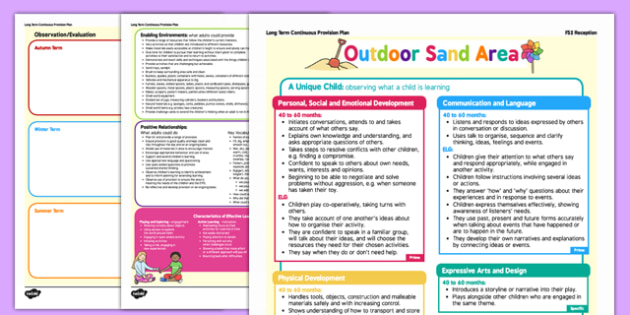 Outdoor Sand Area Continuous Provision Plan Posters Reception FS2 - EYFS long term planning, outdoor area, eyfs, long term, planning