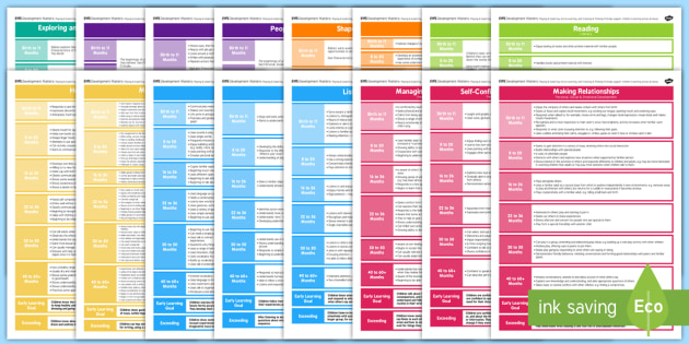 EYFS Early Years Outcomes Posters - Early, Years, Outcome, Poster