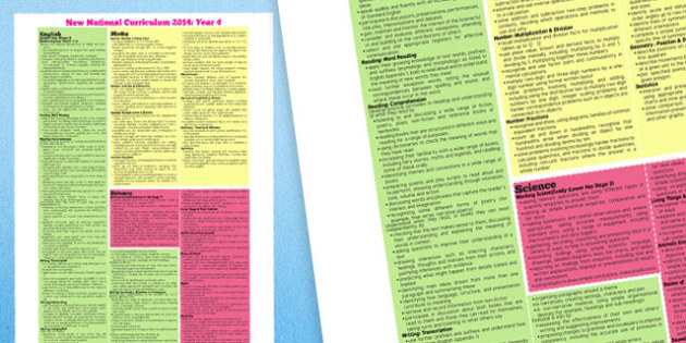 New 2014 Curriculum Maths English and Science Poster Year 4 - maths, english, science, poster
