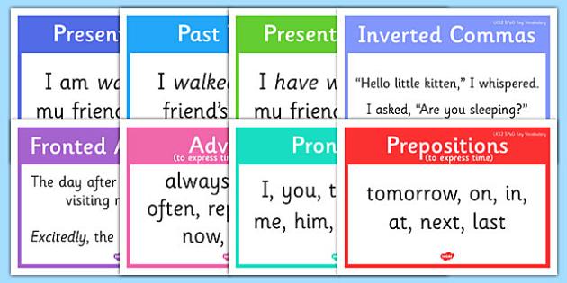LKS2 SPaG Word Bank - lks2, spag, word mats, spelling, grammar, punctuation