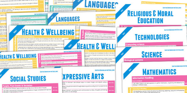 Scottish Curriculum For Excellence Overview Posters Early