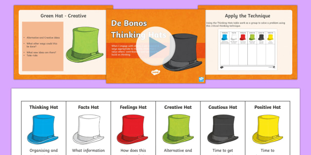 Six Thinking Hats Critical Thinking Activity Pack - CfE Health and Wellbeing Resources, critical thinking, thinking skills, thinking hats, listening and
