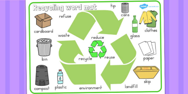 Recycling Word Mat - recycling, words, visual, literacy, mat