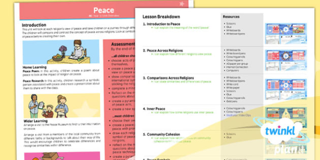 RE: Peace Year 5 Planning Overview