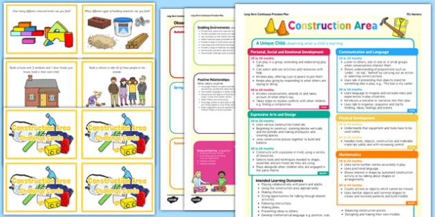 Construction Area Continuous Provision Plan Poster and Challenge Cards Pack Nursery FS1