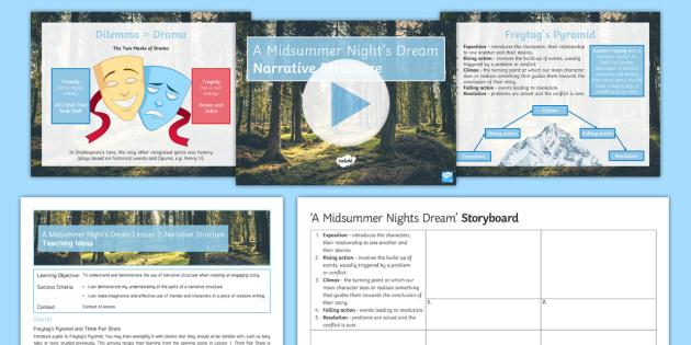 A Midsummer Night's Dream Lesson Pack  - A Midsummer Night's Dream, narrative structure