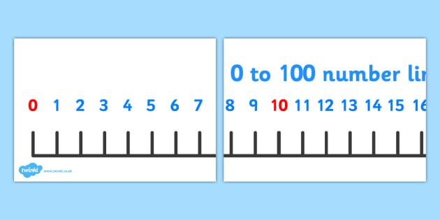 Giant 0-100 Number line (10s) - Numberline banner, giant numberline, numberline display, display, poster, Counting, Numberline, math, Number line, Counting on, Counting back