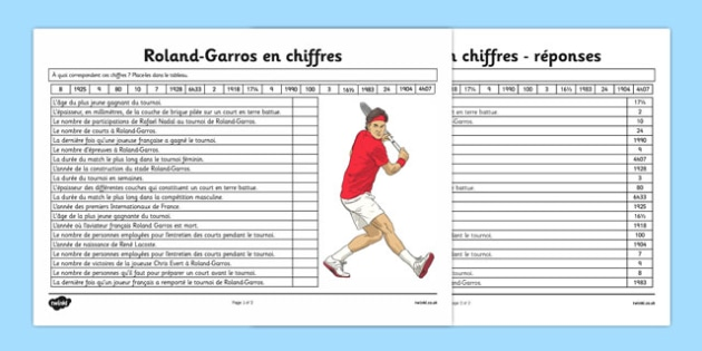 Roland-Garros en chiffres - Roland-Garros in Numbers Activity Sheet French - french, roland-garros, french opens, stadium, activity, number, worksheet