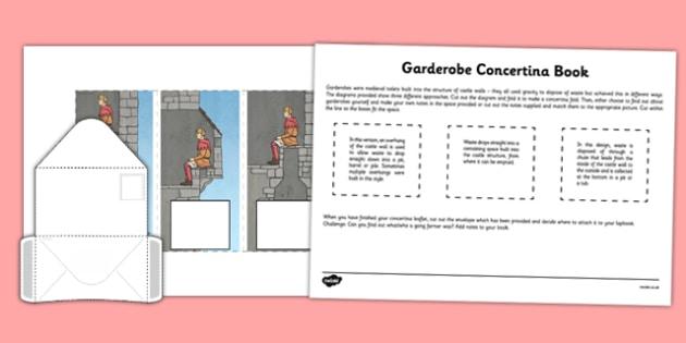 Toilets Through Time Concertina Book - toilets through time, toilets, time, concertina, book