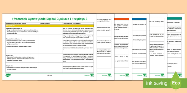 Fframwaith Cymhwysedd Digidol Cynllunio Gwag i Flwyddyn 3 - Digital Competence Framework, Fframwaith Cymhwysedd Digidol, Cynllunio, Cyfnod Allweddol 2, Blwyddyn, fframwaith cynhwysedd digidol