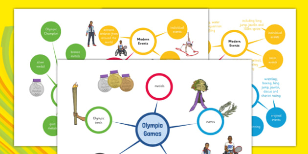Olympic Games Differentiated Concept Maps Activity Sheet, worksheet